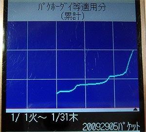08020101