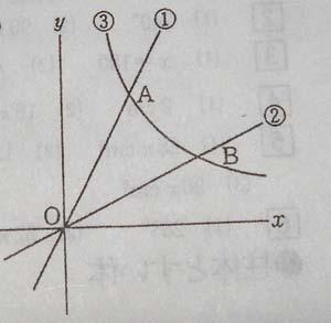 Mathm02