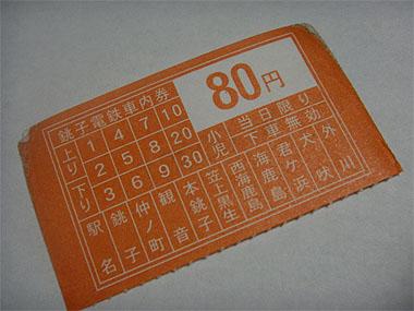 Chodn28