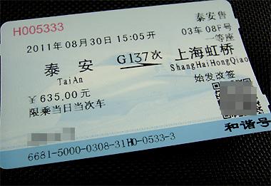 Gtcrh054